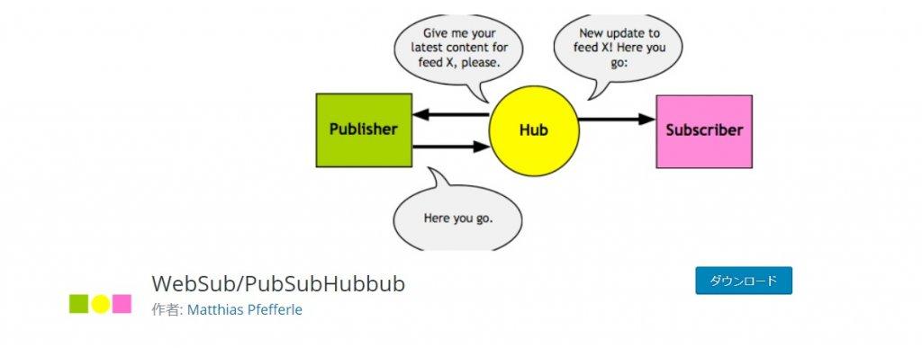 WebSub_PubSubHubbub